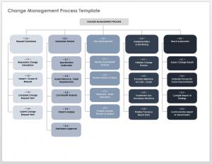 HRM smartsheet