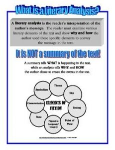 introduction to literary analysis essay