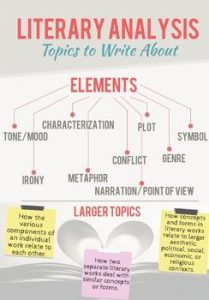 literary elements you can analyze