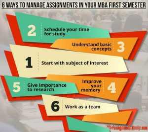 MBA HRM assignment tips