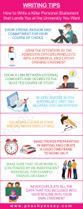 Tips on how to write a captivating personal statement essay