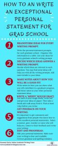 Tips on writing a personal statement for graduate school