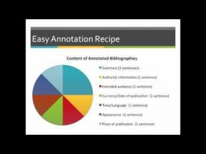 Tips to write an annotated bibliography
