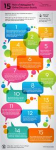 Online discussion etiquette