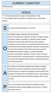 How to write physiotherapy SOAP Notes